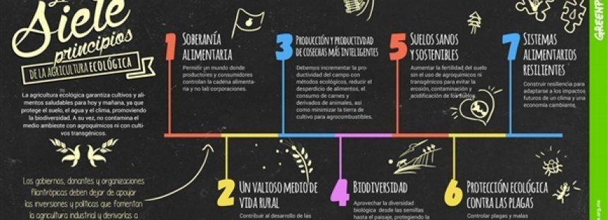 7 principios de la agricultura ecológica