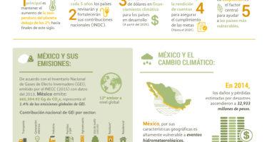 México y Acuerdo de París