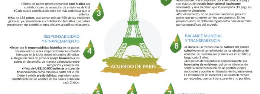 El Acuerdo de París entró en vigor este 4 de noviembre y México participa