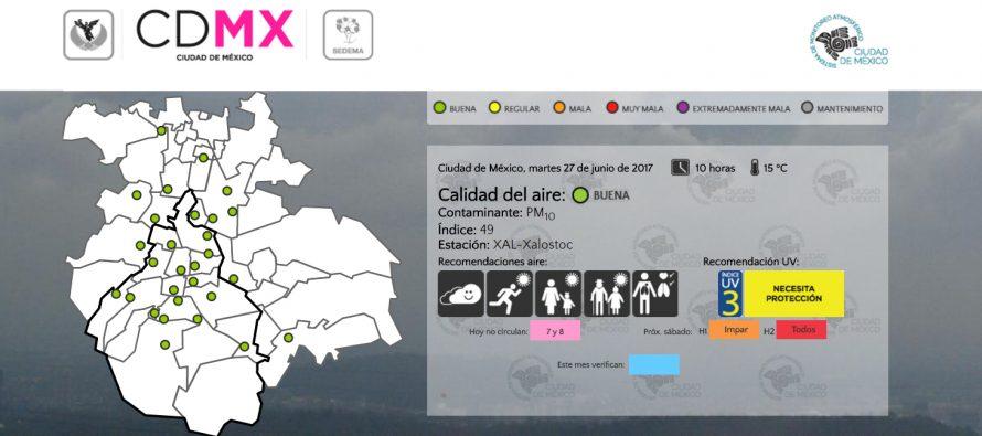 Calidad del aire permanece en buenas condiciones para la zona metropolitana