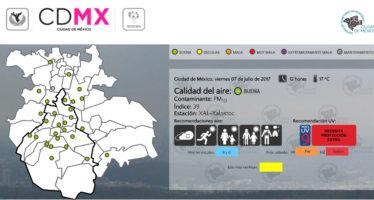 Calidad del aire buena para el día de hoy en CDMX