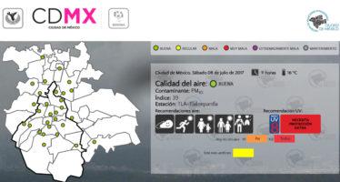 Buena calidad del aire para el día de hoy en CDMX