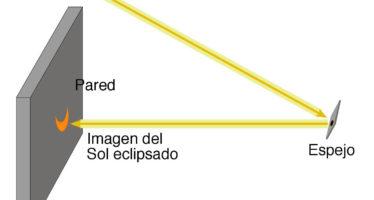 Hoy 21 de agosto, eclipse de sol. Imprescindible evitar mirar el fenómeno directamente
