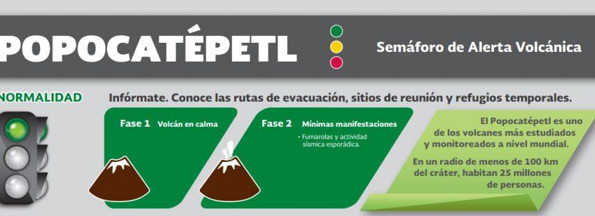 Semáforo Alerta Volcánica – CENAPRED