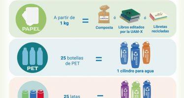 Campaña de residuos sólidos urbanos trueque ambiental