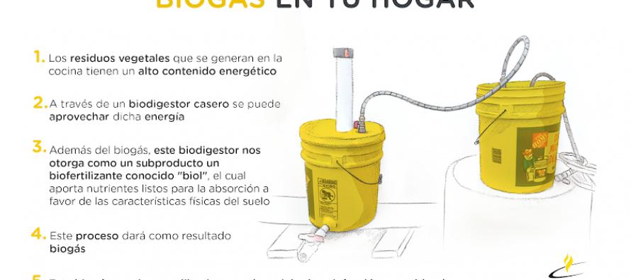 Estudiantes mexicanos de Mexicali construyen digestor que produce biogás con residuos de cocina