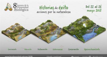 8ª SEMANA DE LA DIVERSIDAD BIOLÓGICA ¡Súmate y participa desde tu estado!