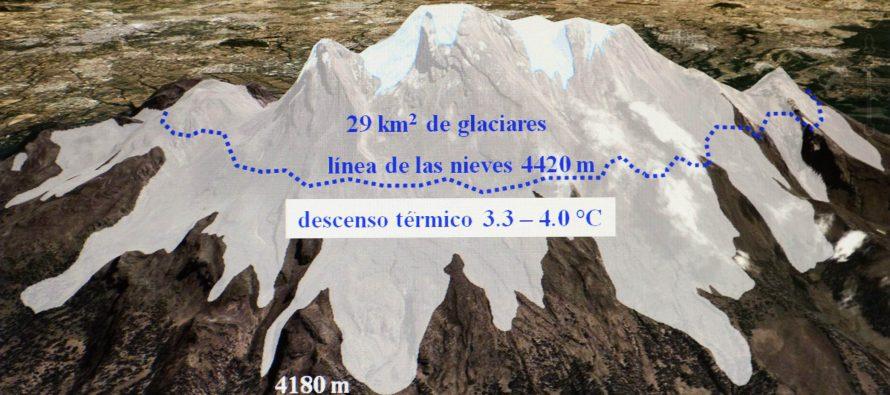 Antiguos glaciares son estudiados para determinar el clima de hace miles de años