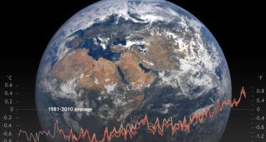 Un planeta en continuo calentamiento