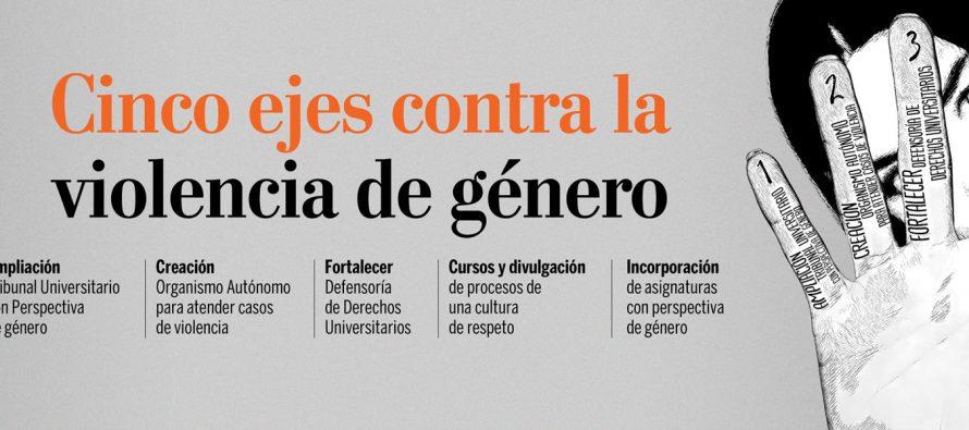 ¡Alto a la violencia de género en la UNAM y en México!