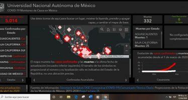 Para monitorear evolución de la COVID-19 en México, la UNAM desarrolla plataforma con información geográfica