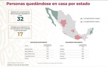 Nuevo decreto de austeridad para proteger a 70 % de las familias mexicanas