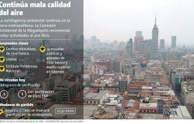 La nueva realidad sanitaria, obliga a fortalecer acciones para la protección del ambiente y mejora de la calidad del aire