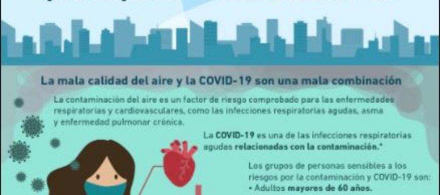 La contaminación del aire favorece morbimortalidad por Covid-19, confirman especialistas mexicanos en salud pública
